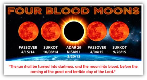 Biblical-Blood-Moons