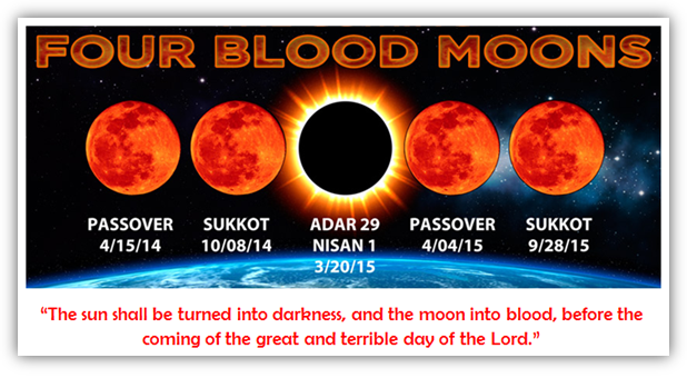 Biblical-Blood-Moons