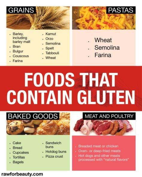 how-to-avoid-gluten
